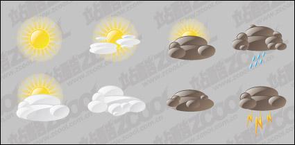 天候のベクトル材料変更
