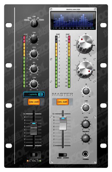 Panel Kontrol musik