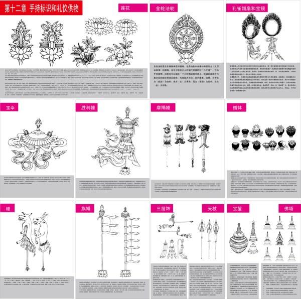 Buddhistischen Rituale für die Ermittlung und Hand-Held-Objekt