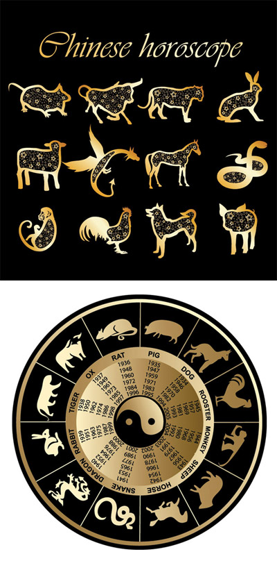 2 conjuntos de material de vetor Zodiac 12