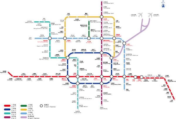 Diagrama de vector de versión 09 de línea de metro de Beijing