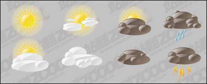 Changements matériels vecteur météorologiques